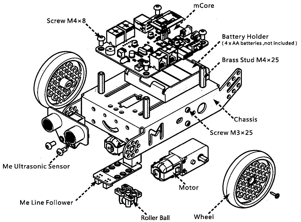 activit u00c9   b u00cate a corne   diagramme pieuvre du robot mbot