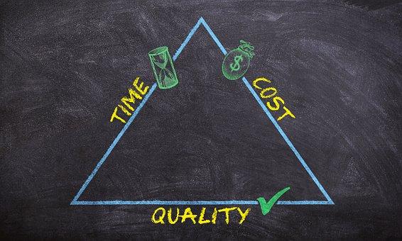 Triangle CONTRAINTE